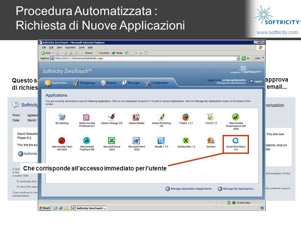 Procedura Automatizzata : Richiesta di Nuove Applicazioni