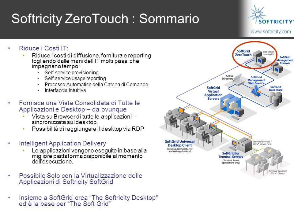 Softricity ZeroTouch : Sommario