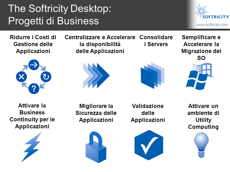 The Softricity Desktop: Progetti di Business