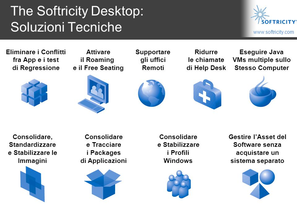 The Softricity Desktop: Soluzioni Tecniche