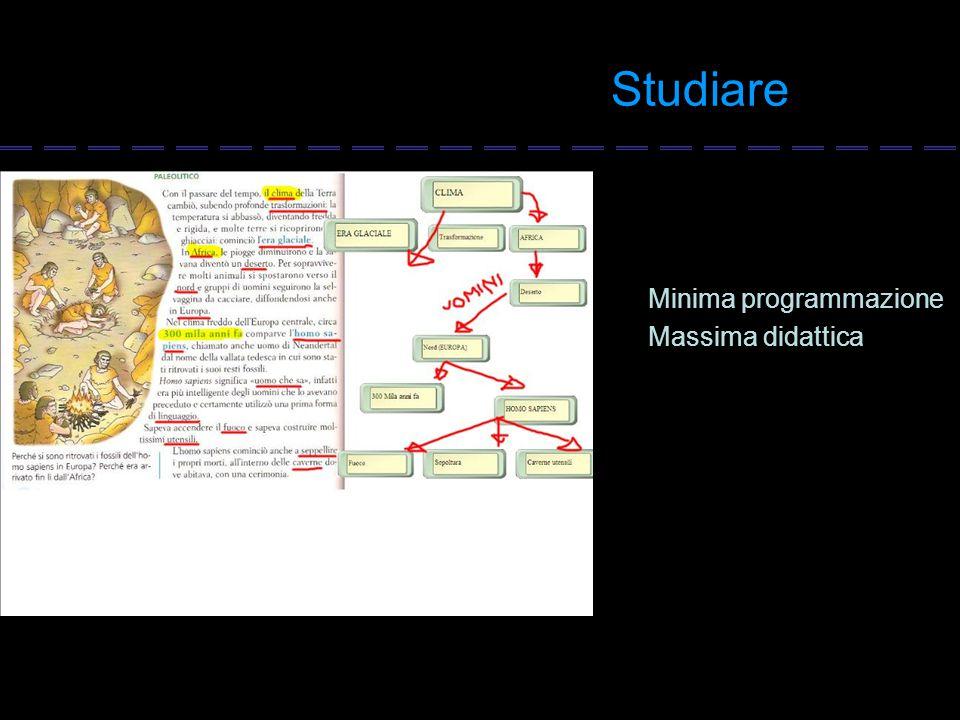 Studiare Minima programmazione Massima didattica