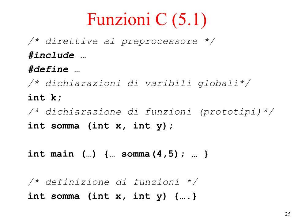 Funzioni C (5.1) /* direttive al preprocessore */ #include … #define …