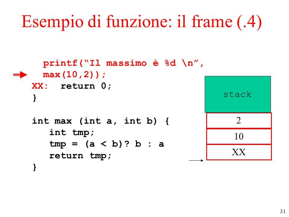 Esempio di funzione: il frame (.4)