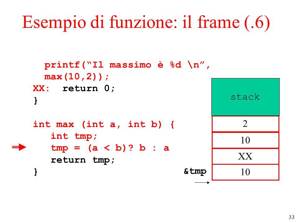 Esempio di funzione: il frame (.6)