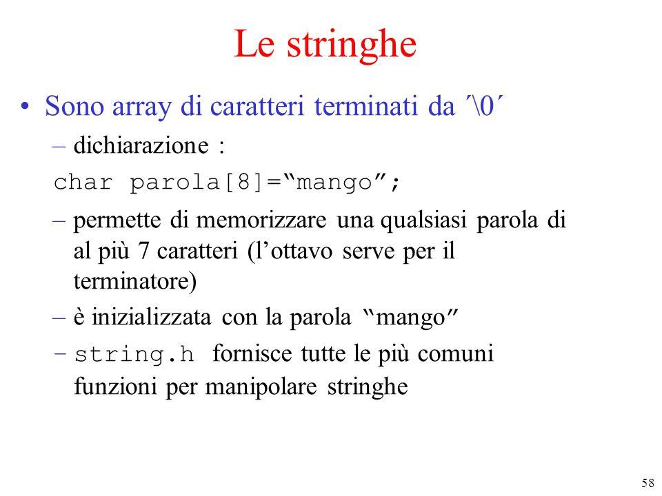 Le stringhe Sono array di caratteri terminati da ´\0´ dichiarazione :