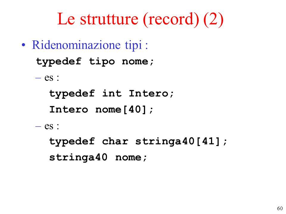 Le strutture (record) (2)