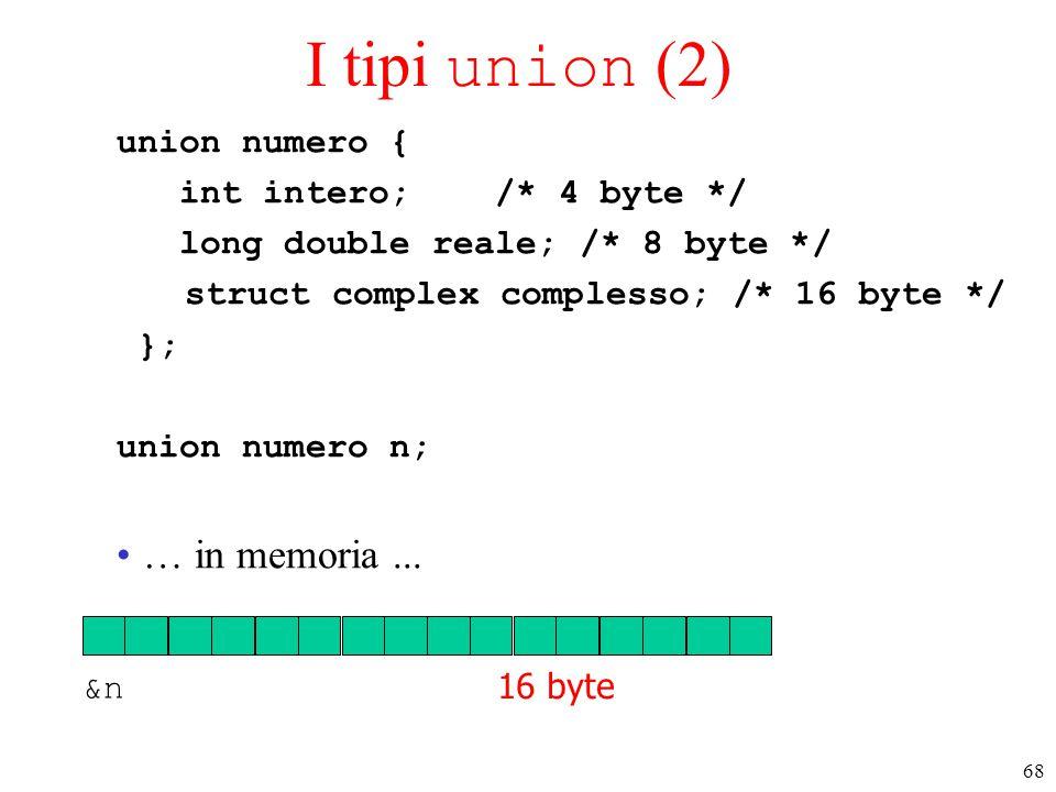 I tipi union (2) … in memoria ... union numero {
