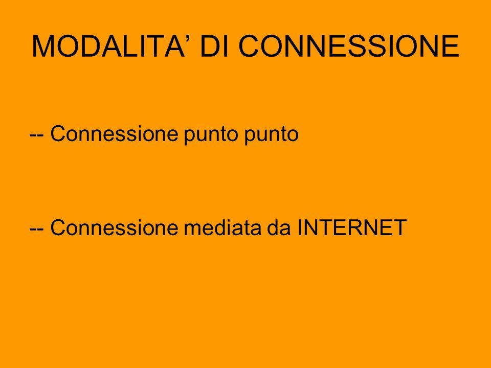 MODALITA' DI CONNESSIONE