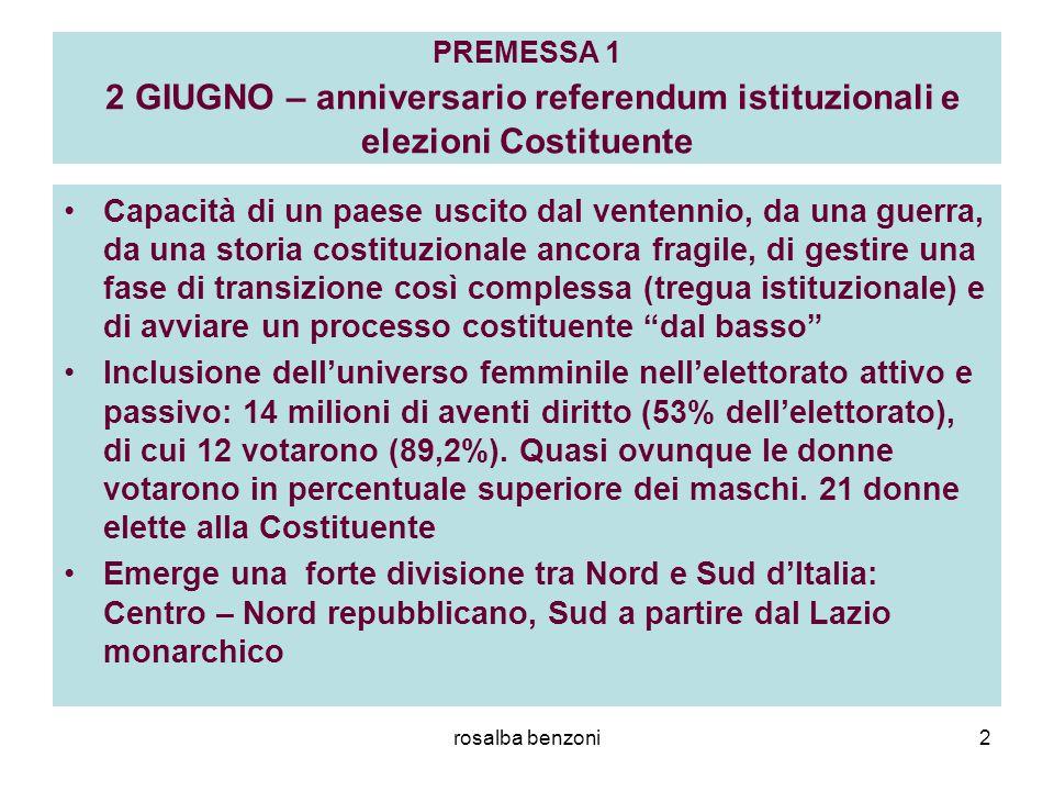 PREMESSA 1 2 GIUGNO – anniversario referendum istituzionali e elezioni Costituente