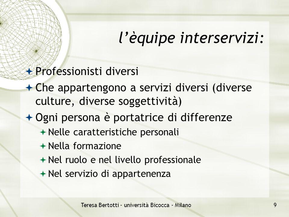 Teresa Bertotti - università Bicocca - Milano