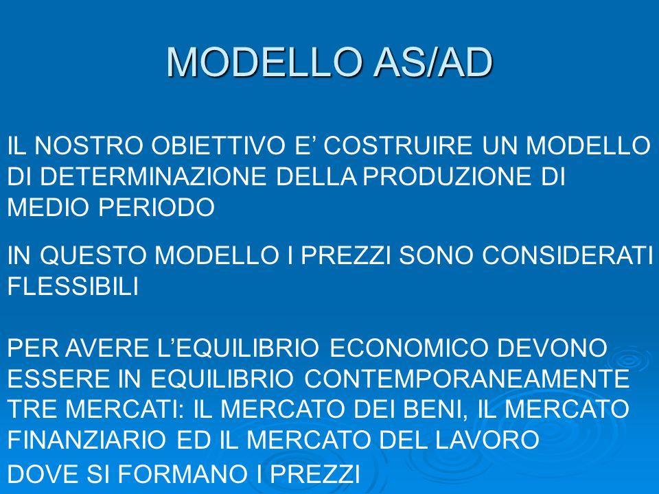 MODELLO AS/AD IL NOSTRO OBIETTIVO E' COSTRUIRE UN MODELLO