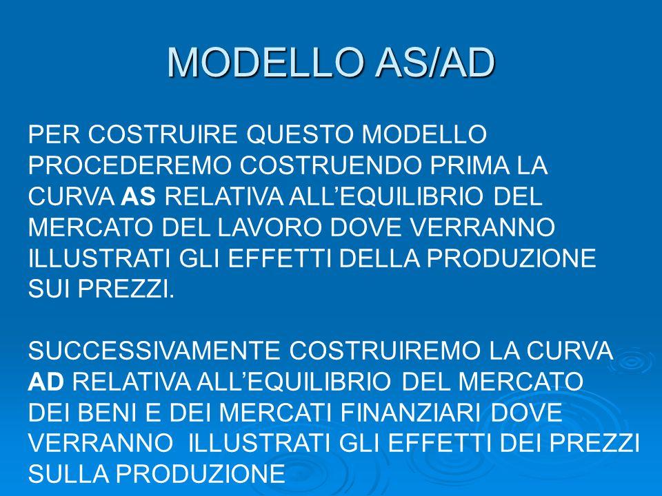 MODELLO AS/AD PER COSTRUIRE QUESTO MODELLO