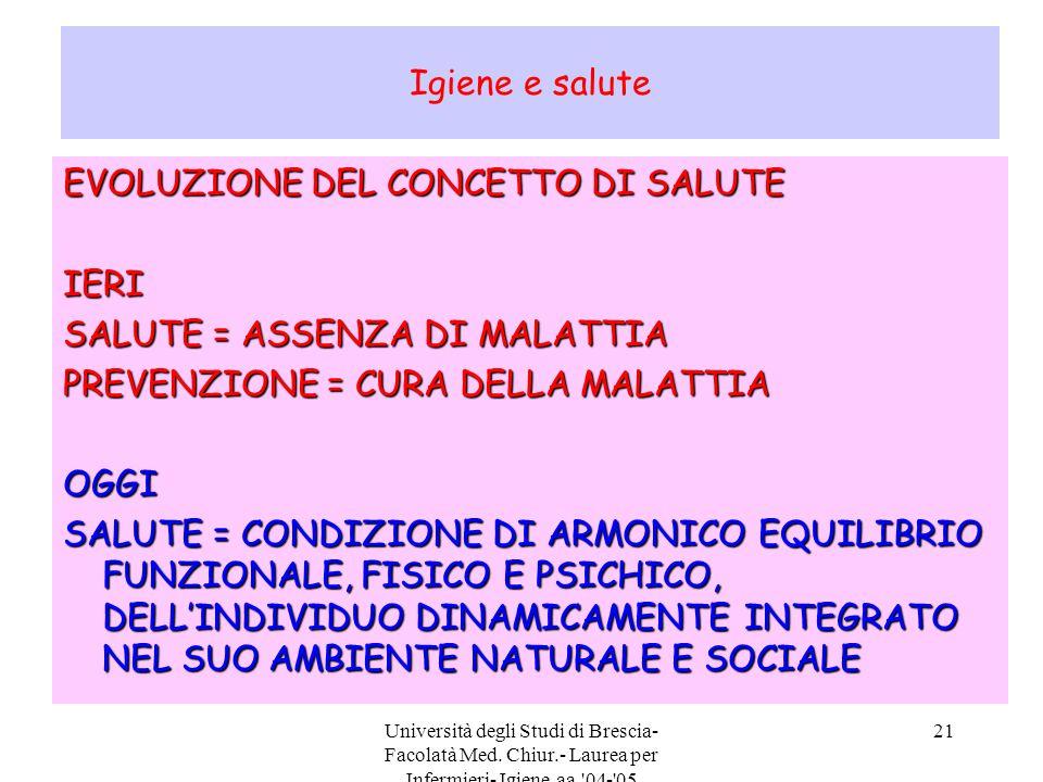 EVOLUZIONE DEL CONCETTO DI SALUTE IERI SALUTE = ASSENZA DI MALATTIA