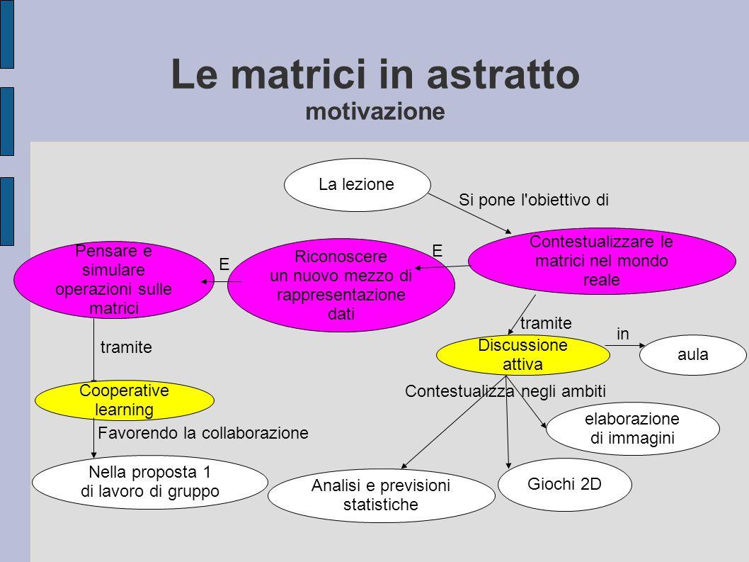 Le matrici in astratto motivazione