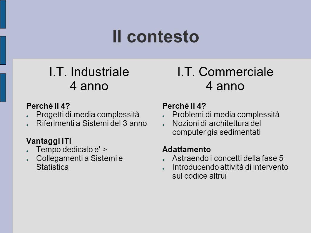 Il contesto I.T. Industriale 4 anno I.T. Commerciale 4 anno