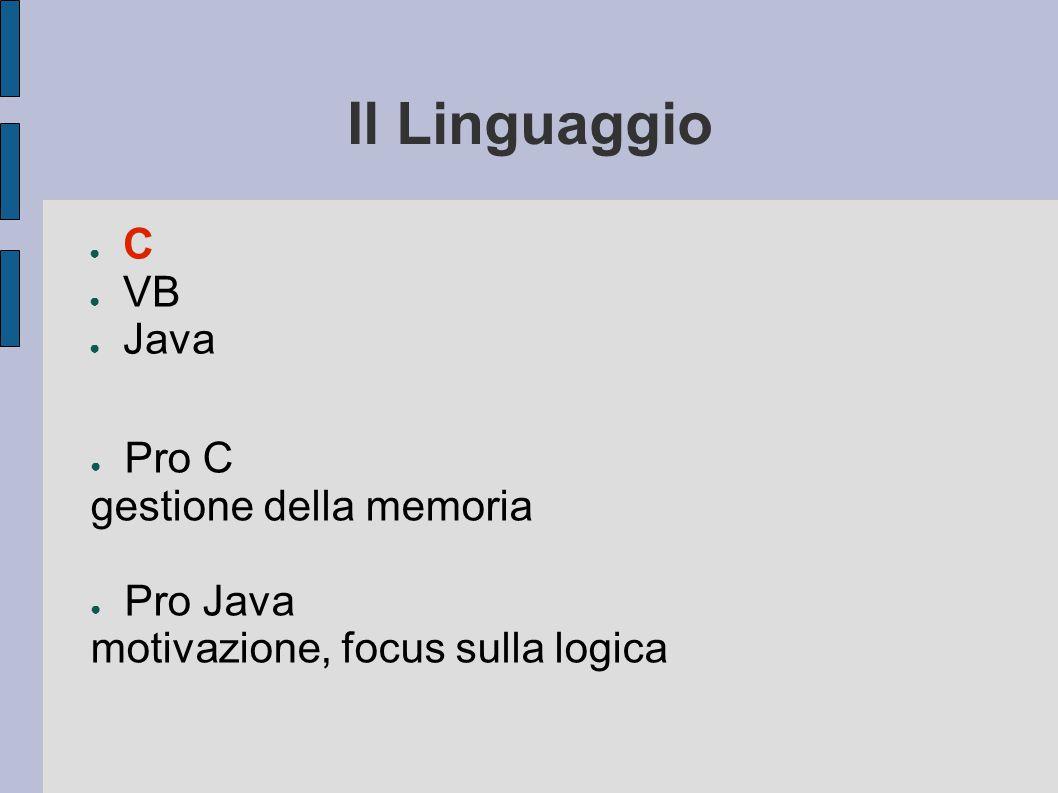 Il Linguaggio C VB Java Pro C gestione della memoria Pro Java