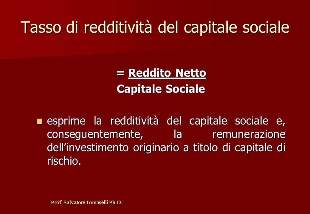 Tasso di redditività del capitale sociale