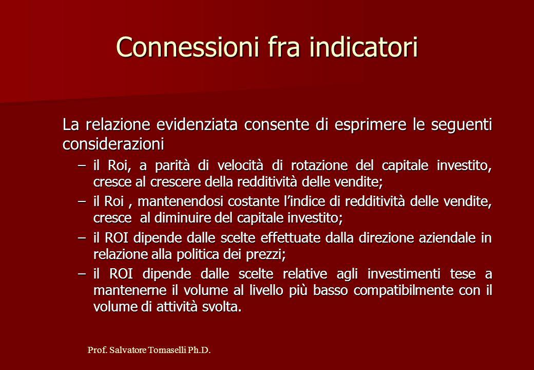 Connessioni fra indicatori