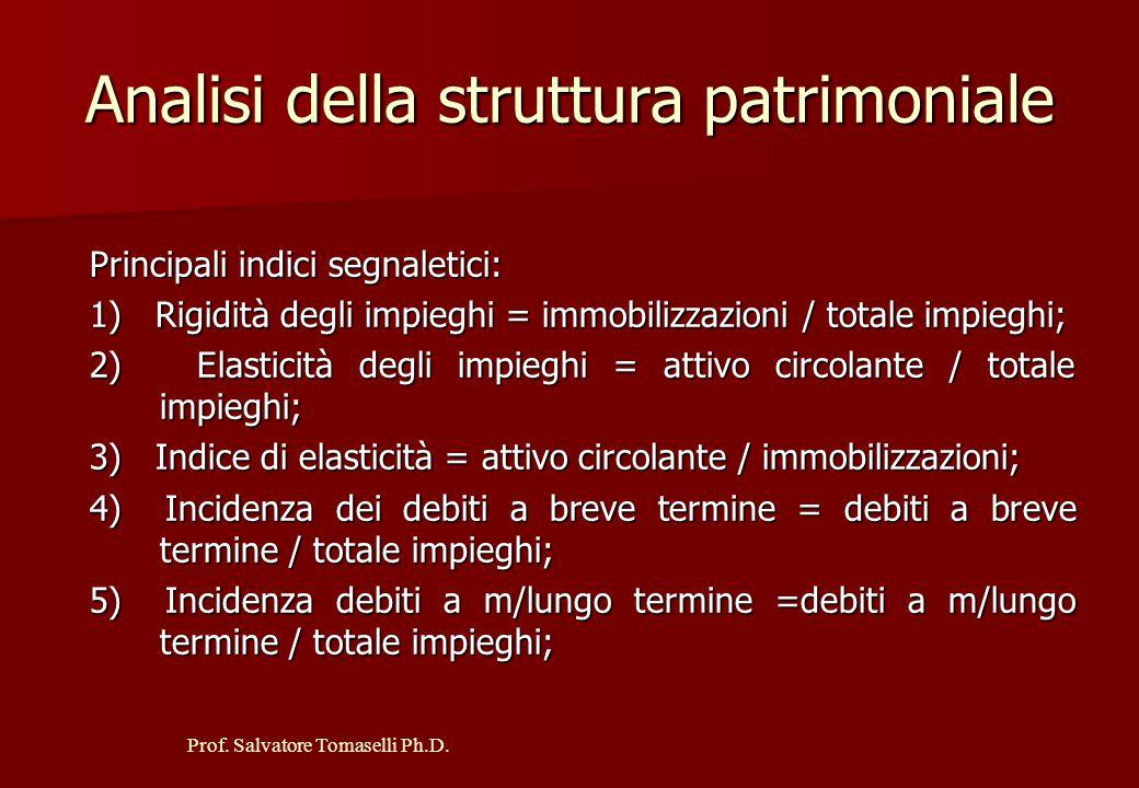 Analisi della struttura patrimoniale