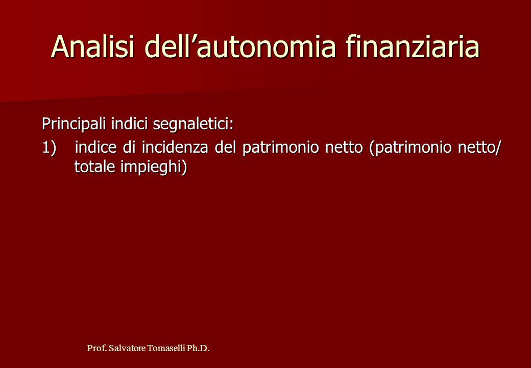Analisi dell'autonomia finanziaria
