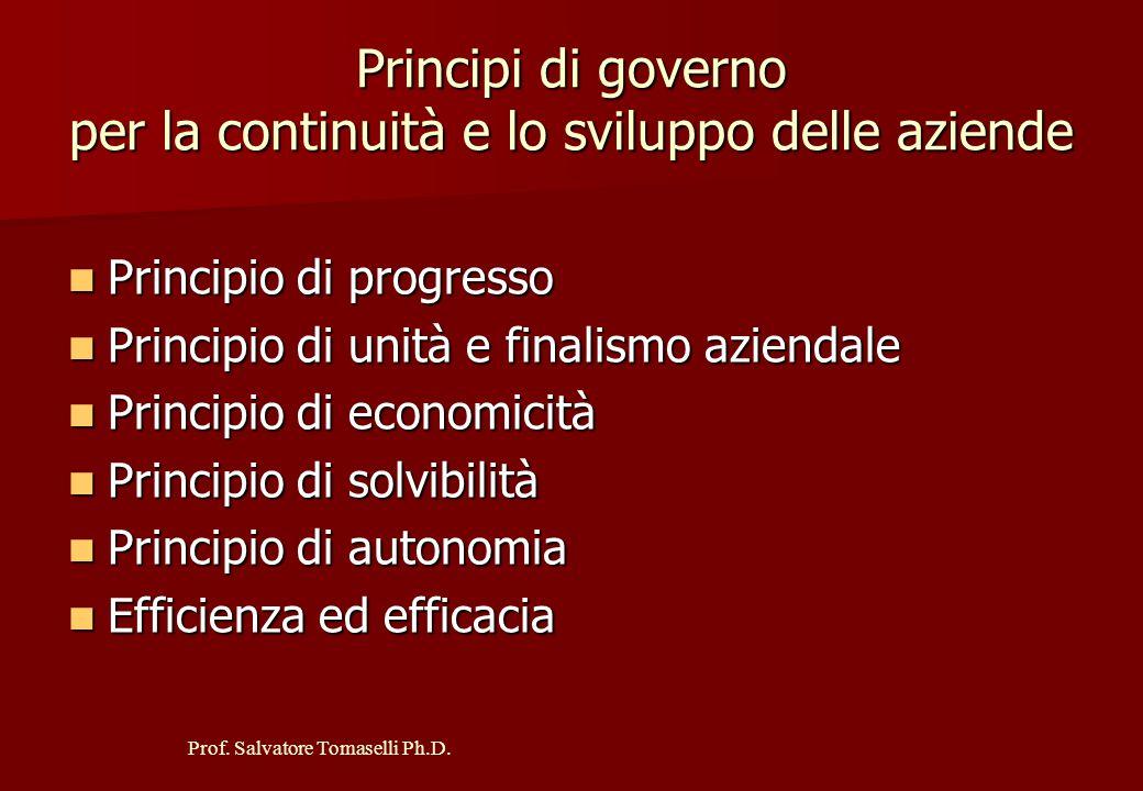 Principi di governo per la continuità e lo sviluppo delle aziende