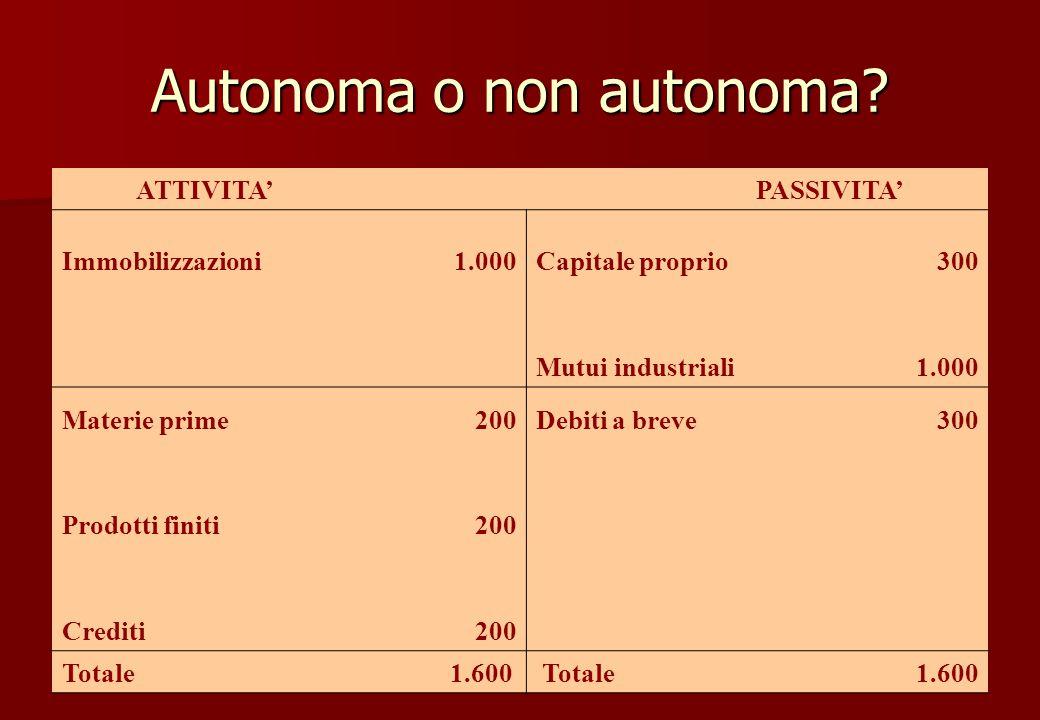 Autonoma o non autonoma