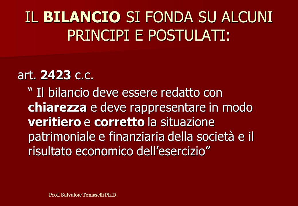 IL BILANCIO SI FONDA SU ALCUNI PRINCIPI E POSTULATI: