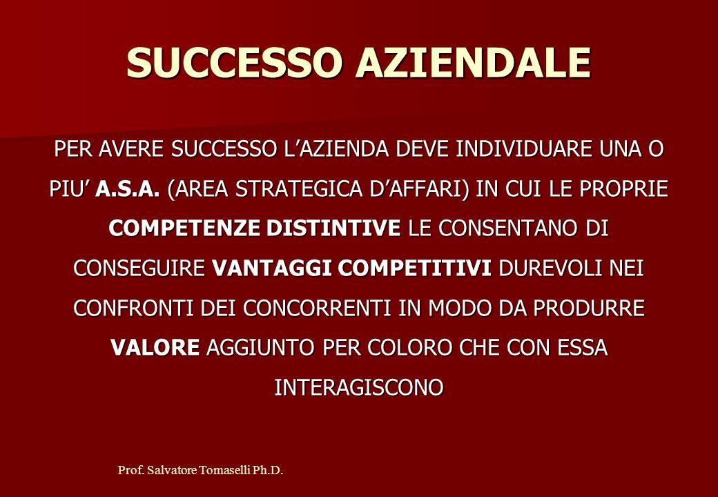 SUCCESSO AZIENDALE