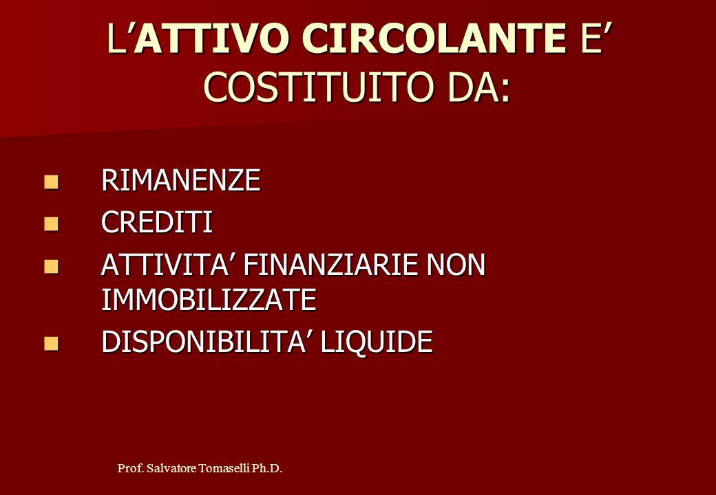 L'ATTIVO CIRCOLANTE E' COSTITUITO DA: