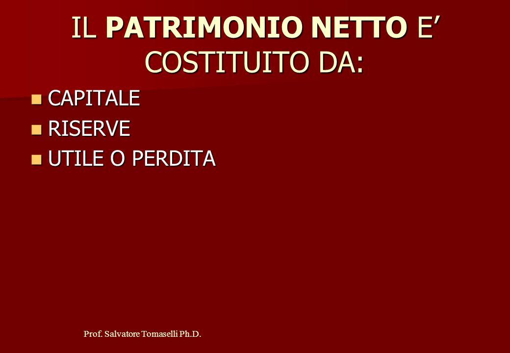 IL PATRIMONIO NETTO E' COSTITUITO DA: