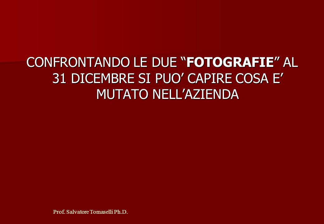 CONFRONTANDO LE DUE FOTOGRAFIE AL 31 DICEMBRE SI PUO' CAPIRE COSA E' MUTATO NELL'AZIENDA