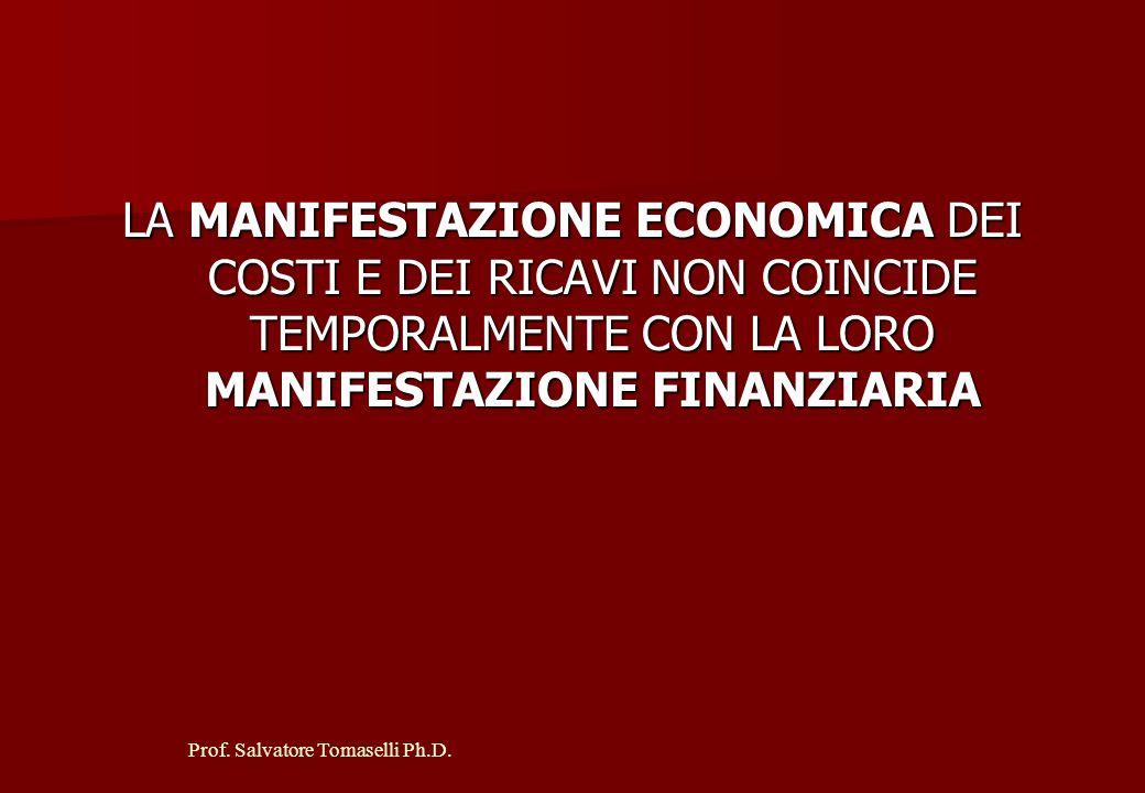 LA MANIFESTAZIONE ECONOMICA DEI COSTI E DEI RICAVI NON COINCIDE TEMPORALMENTE CON LA LORO MANIFESTAZIONE FINANZIARIA
