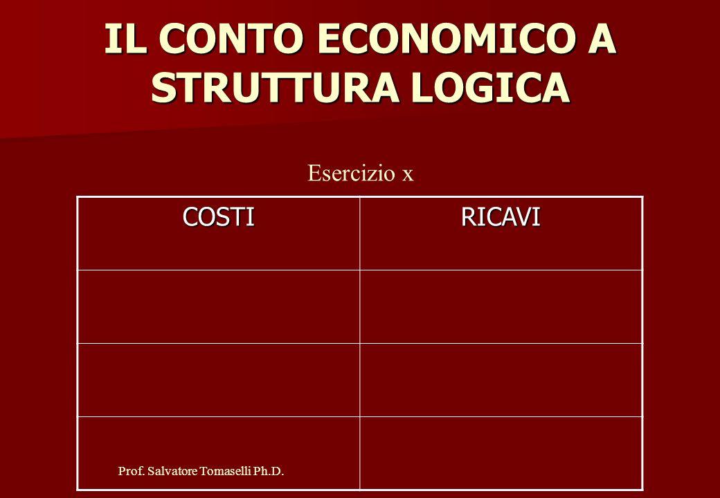 IL CONTO ECONOMICO A STRUTTURA LOGICA