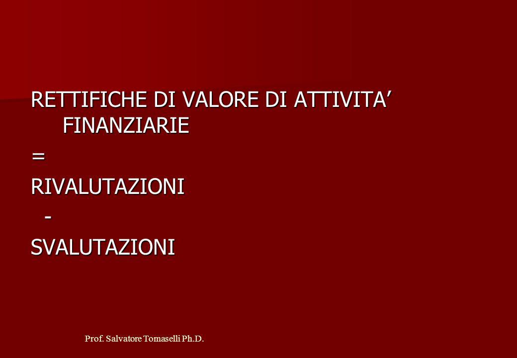 RETTIFICHE DI VALORE DI ATTIVITA' FINANZIARIE