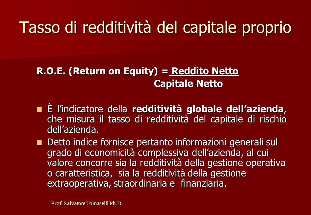 Tasso di redditività del capitale proprio