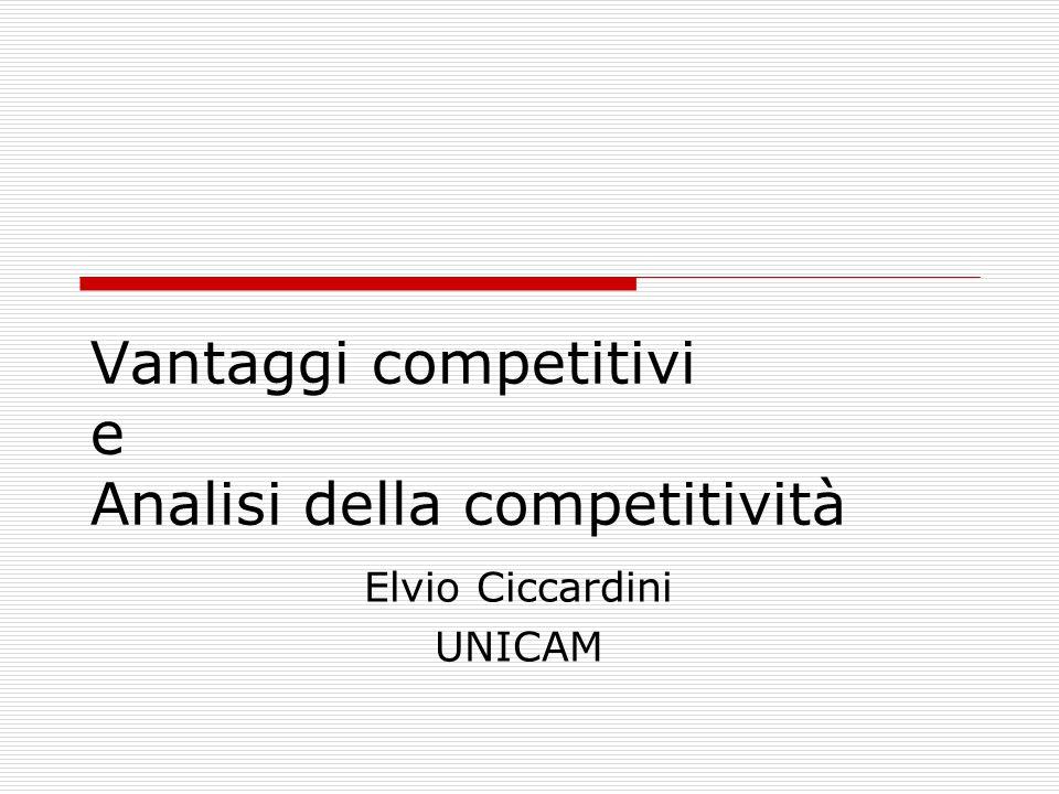 Vantaggi competitivi e Analisi della competitività