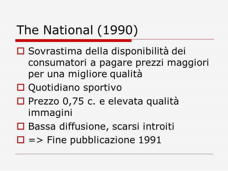 The National (1990) Sovrastima della disponibilità dei consumatori a pagare prezzi maggiori per una migliore qualità.