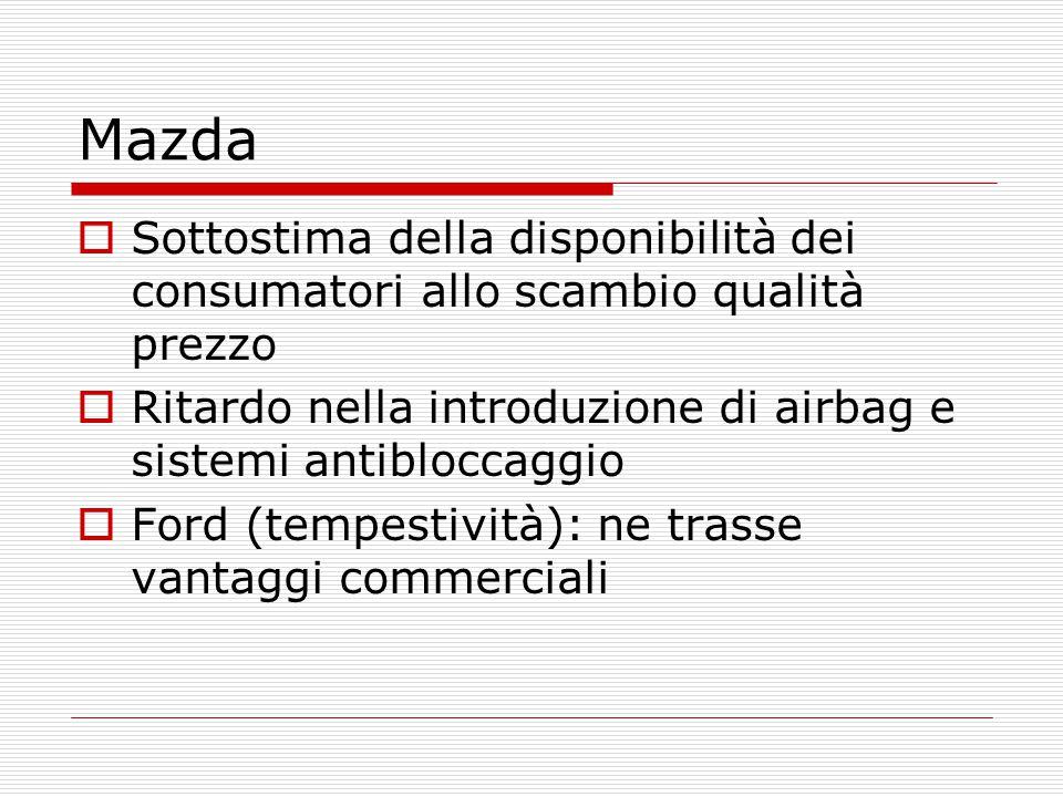 Mazda Sottostima della disponibilità dei consumatori allo scambio qualità prezzo. Ritardo nella introduzione di airbag e sistemi antibloccaggio.