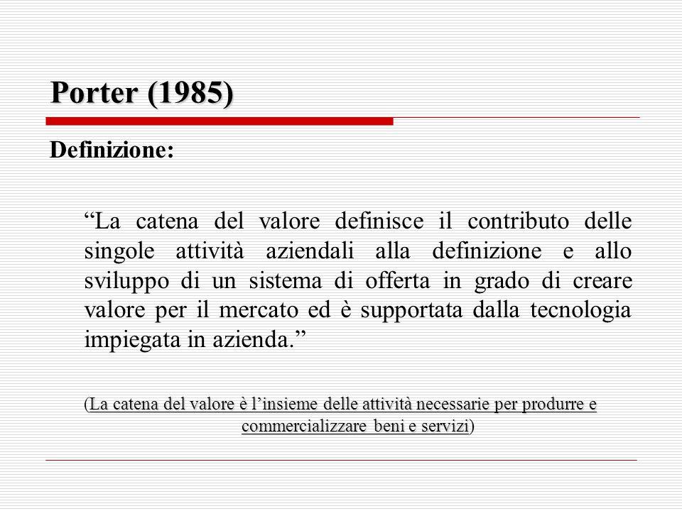 Porter (1985) Definizione: