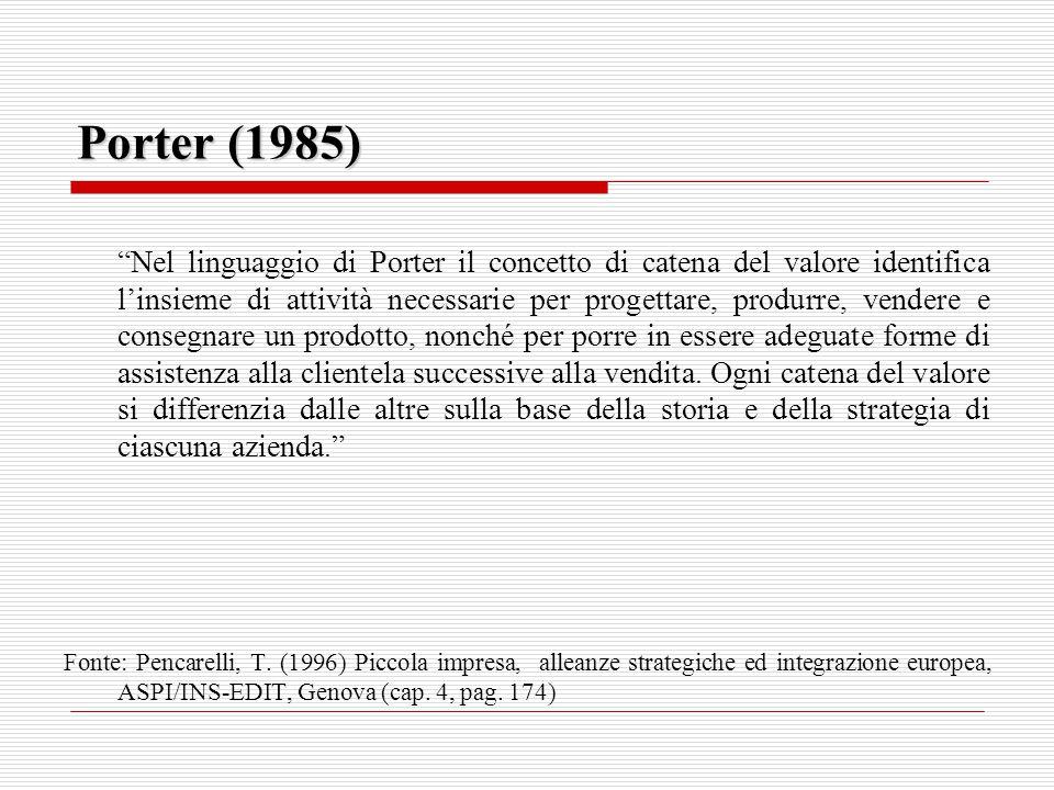 Porter (1985)