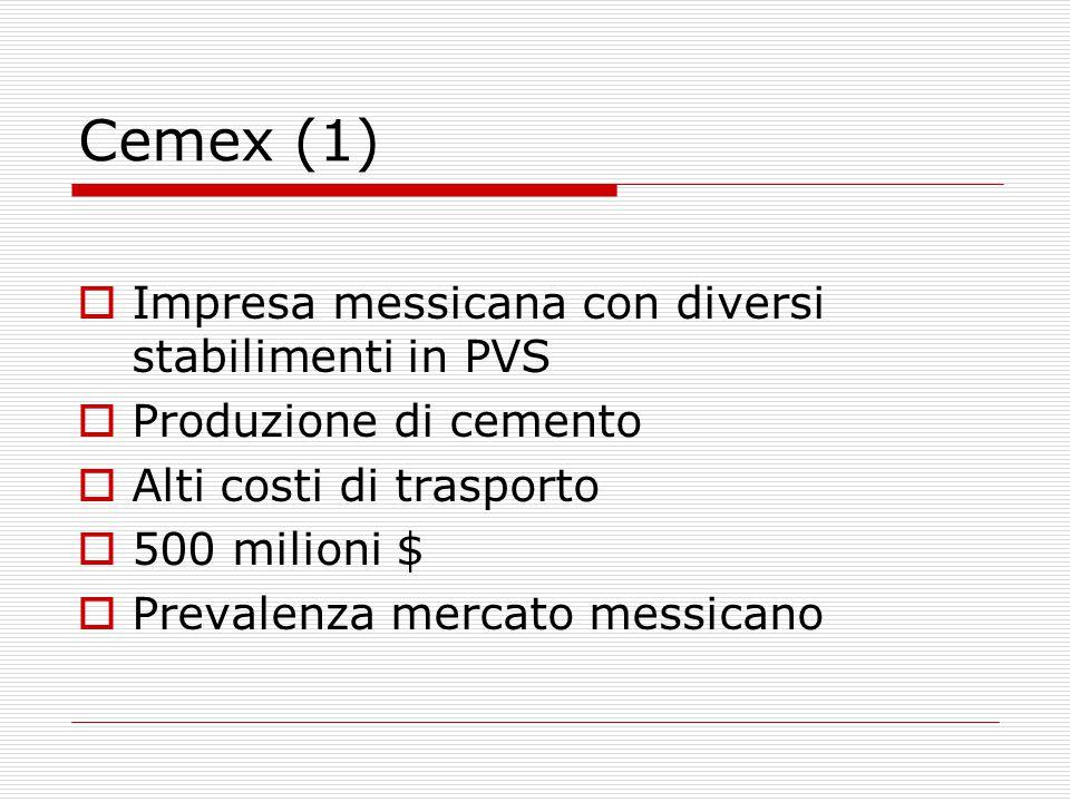Cemex (1) Impresa messicana con diversi stabilimenti in PVS