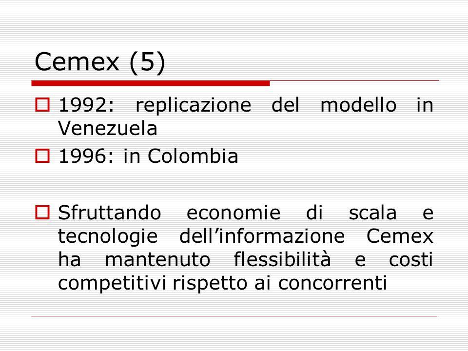 Cemex (5) 1992: replicazione del modello in Venezuela