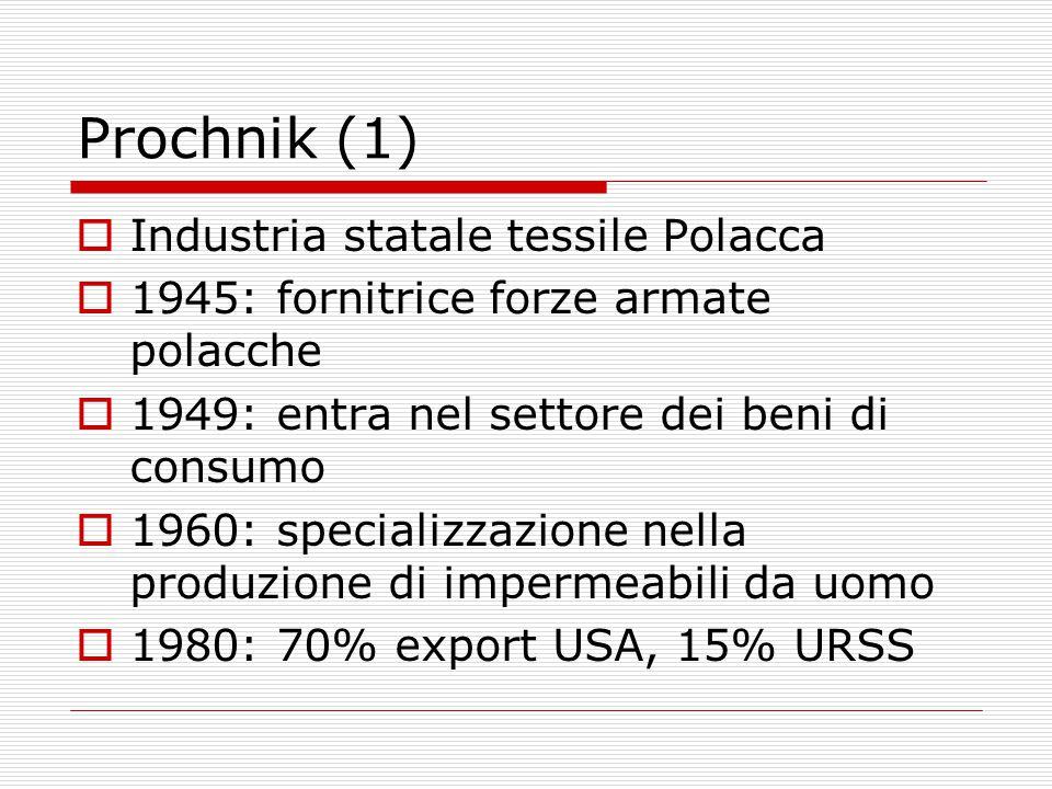 Prochnik (1) Industria statale tessile Polacca