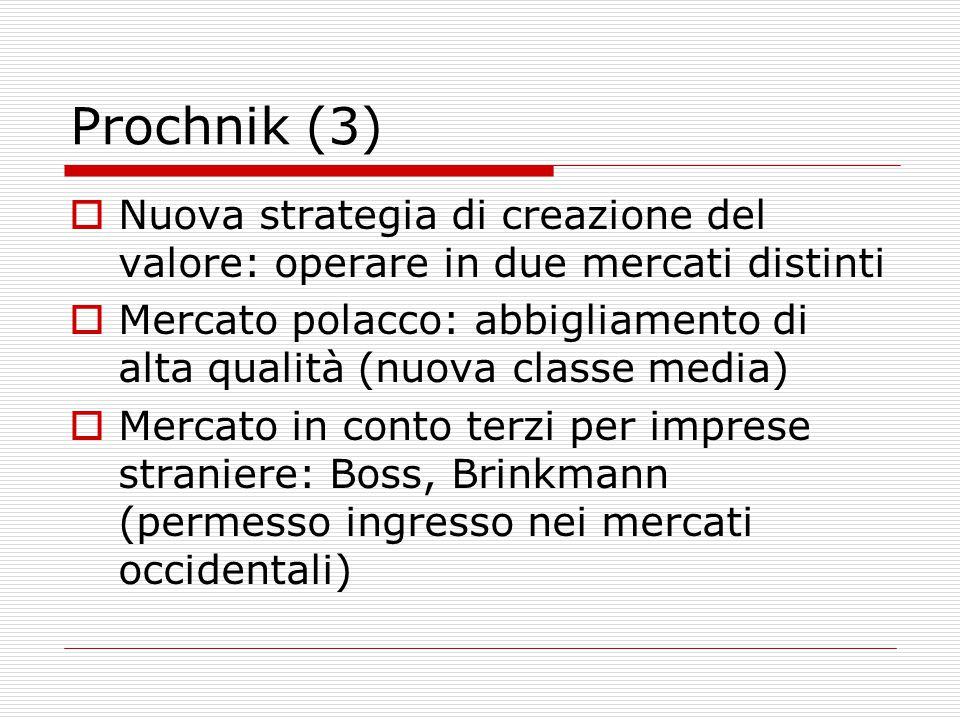 Prochnik (3) Nuova strategia di creazione del valore: operare in due mercati distinti.