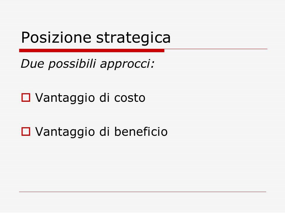 Posizione strategica Due possibili approcci: Vantaggio di costo