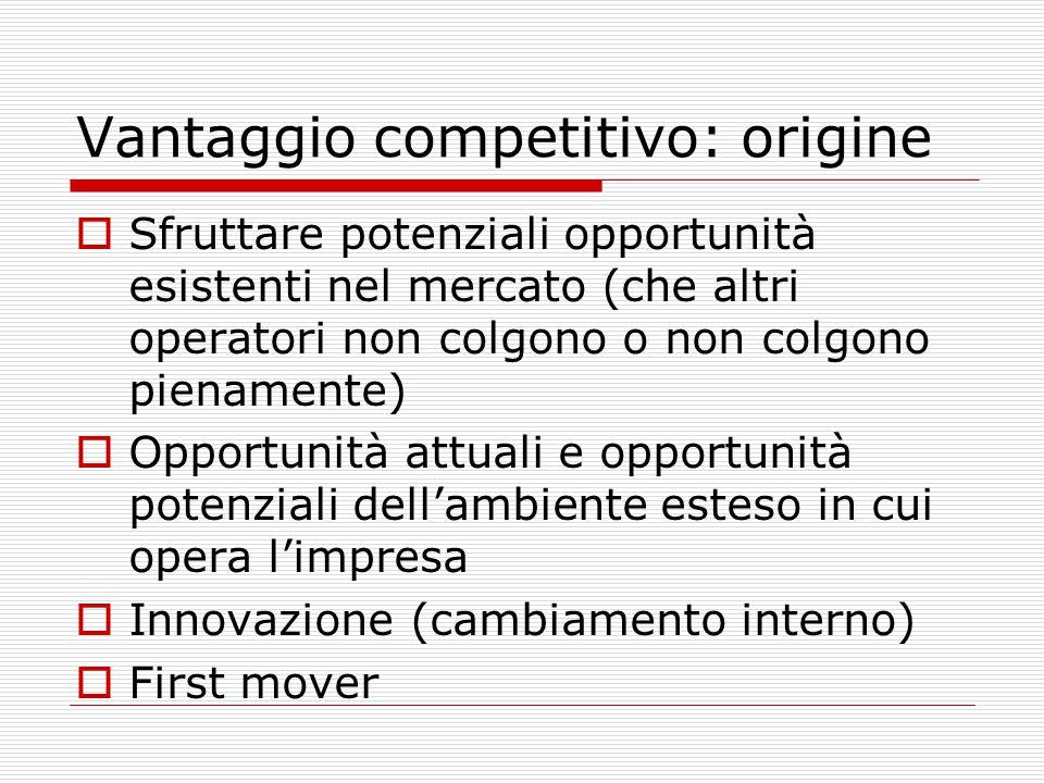 Vantaggio competitivo: origine