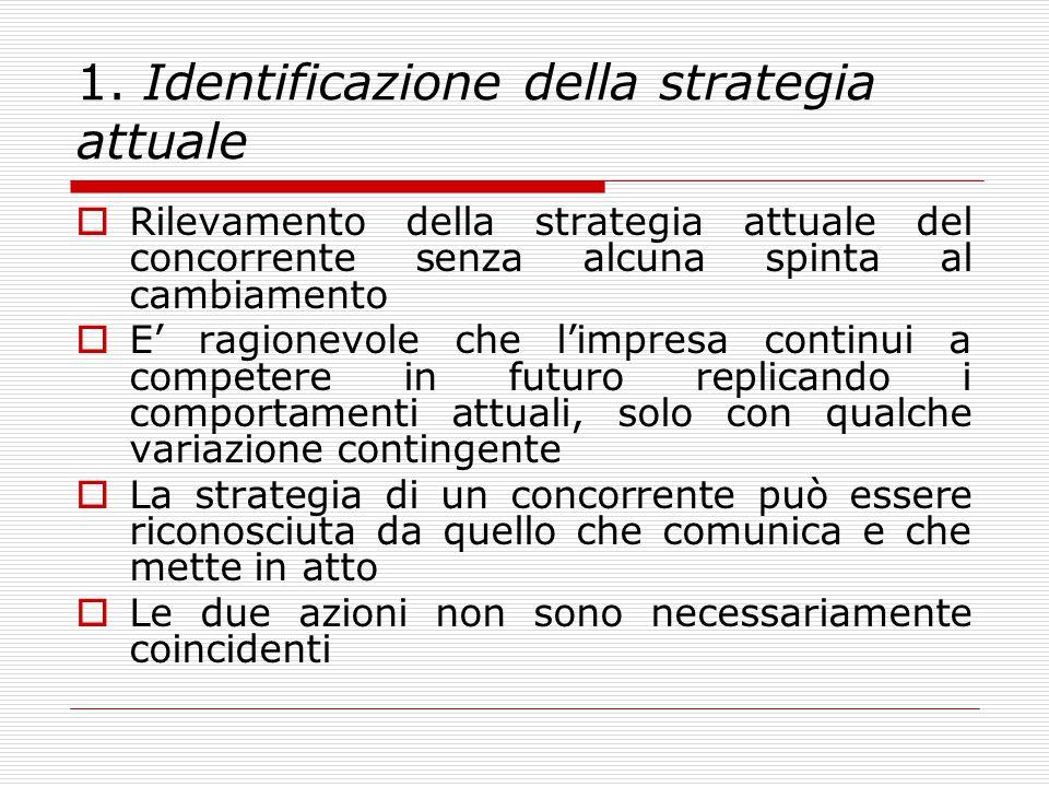 1. Identificazione della strategia attuale