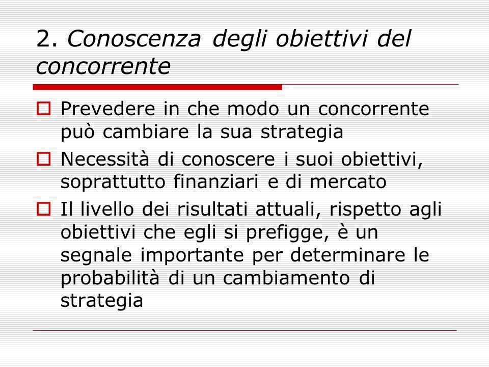 2. Conoscenza degli obiettivi del concorrente