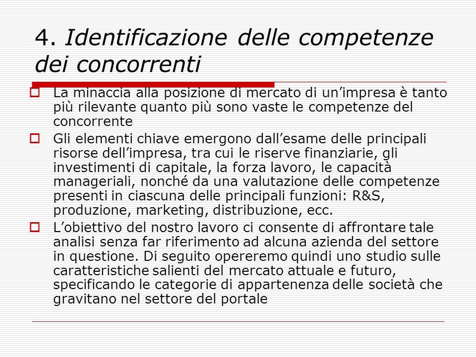 4. Identificazione delle competenze dei concorrenti