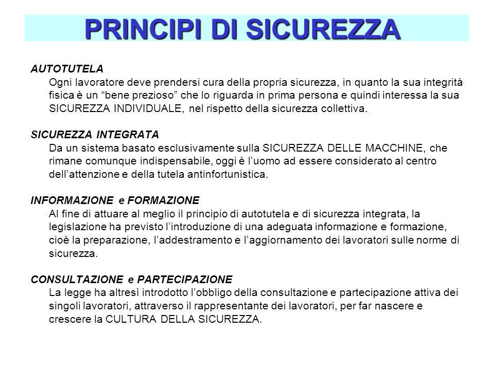 PRINCIPI DI SICUREZZA